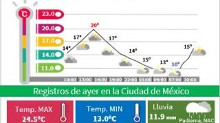 CONTINÚA EL DESCENSO DE TEMPERATURA EN LA CAPITAL DEL PAÍS