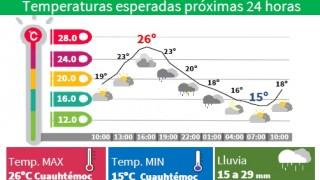 TORMENTAS, GRANIZO Y ACTIVIDAD ELÉCTRICA EN LA CAPITAL DEL PAÍS