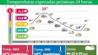 LLUVIAS Y TORMENTAS ESTE MARTES EN LA CAPITAL DEL PAÍS